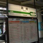 高崎だるま市2017年は高崎駅西口駅前通り。その内容と少林山は?