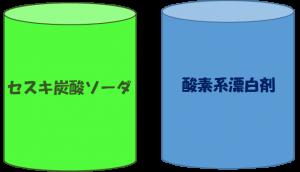 セスキと漂白剤-1